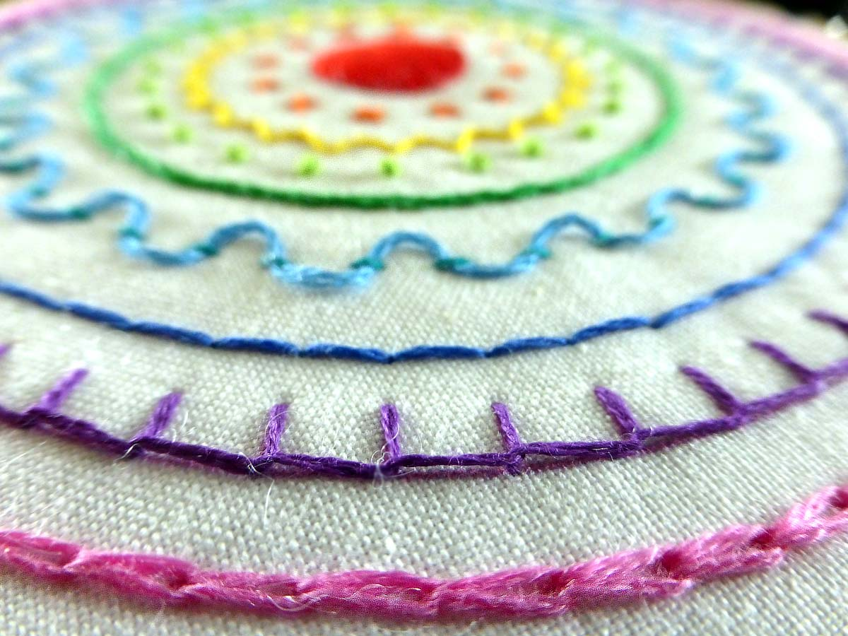 4 Reasons Why Knitters Should Love Sewing | www.thefatedknitter.co.uk